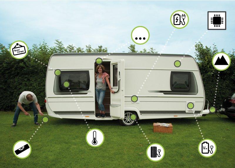 smart-trailer holder øje med dæktryk, temperaturen, åbne døre og vinduer
